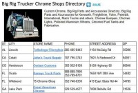 Trucker Chrome Shops Directory Web Link Listing